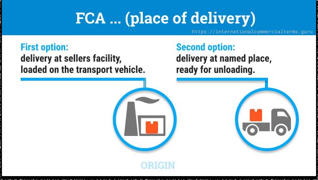 FCA Là Gì? Điều Kiện Giao Hàng Free Carrier - Incoterms 2020