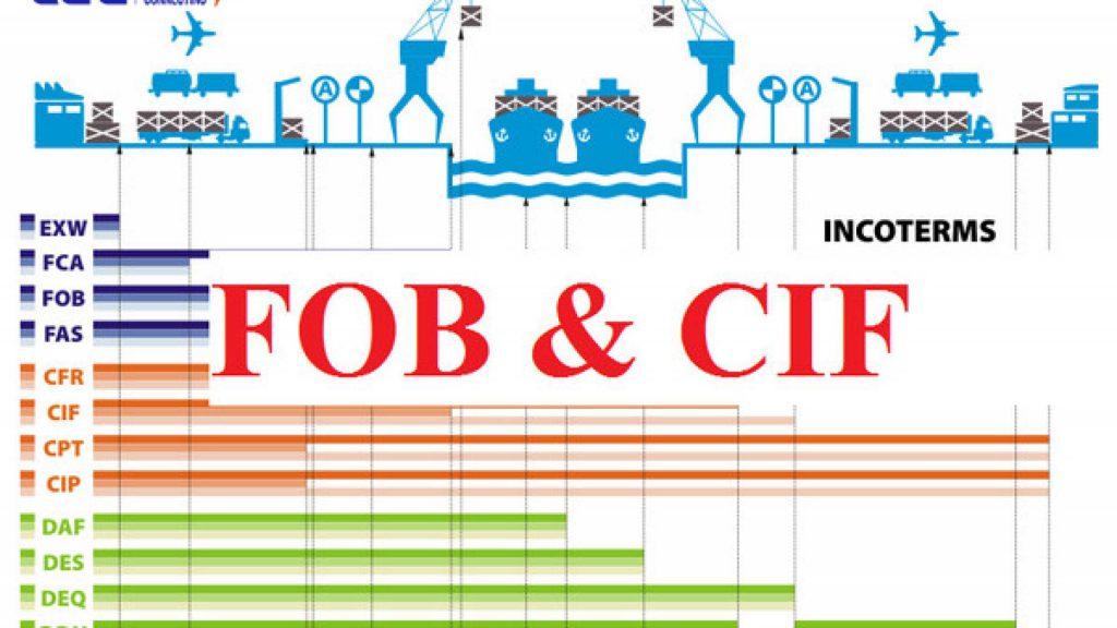 CIF là gì ? – Tìm hiểu về Cost, Insurance, Freight